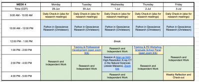 An example schedule of a week during GeoVISION 2020. There are timeblocks for Python in Geoscience Research, independent work, professional development workshops and daily check-in meetings.