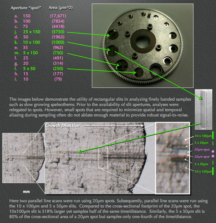 The images below demonstrate the utility of rectangular slits in analyzing finely banded samples such as slow growing speleothems. Prior to the availability of slit apertures, analyses were relegated to spots. However, small spots that are required to minimize spatial and temporal aliasing during sampling often do not ablate enough material to provide robust signal-to-noise.