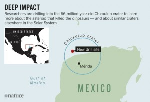 Geologists to drill into heart of dinosaur-killing impact