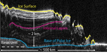 Example of SHARAD data from a portion of the north polar cap of Mars showing internal structure of ice. Approximately 2 km thick and 250 km across. Reflectors show changing geometry of subsurface layers related to the deposition and erosion of polar ice through time. Credit: NASA/Caltech/JPL/MRO and SHARAD Team