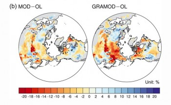 A graphic from a study led by The University of Texas at Austin shows how snow data from NASA satellites impacts seasonal temperature prediction. The negative values represented by warm colors indicate regions where temperature predictions improved and show the percentage by which errors were reduced. The graphics show the prediction results made with data from the satellites MODIS (MOD), and MODIS and GRACE (GRAMOD) against a prediction that did not incorporate snow satellite data. Peirong Lin, UT Austin Jackson School of Geosciences.