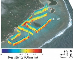 Electrical Resistivity Data from Muri Lagoon