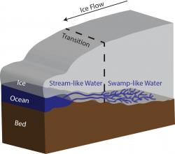 Subglacial water system under Thwaites Glacier