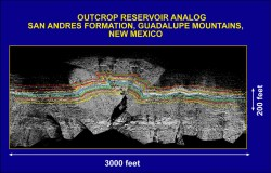 RCRL scientists used ground-based laser-techniques (LIDAR) to create a three-dimensional model of an outrcrop in New Mexico's Guadalupe Mountains that serves as an analog for the San Andres reservoir. Petroleum companies use this outcrop in field training courses.