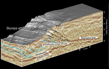 'Ultrasound' of Earth's Crust Reveals Inner Workings of a Tsunami Factory