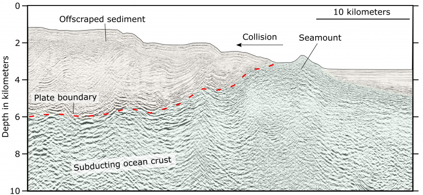 Seismic Image depicting a seamount at a subduction zone.