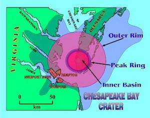 Chesapeake Bay Crater