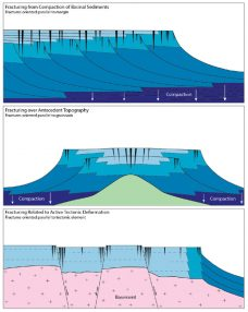 Destined for failure: syndepostional fractures in steep platform carbonates